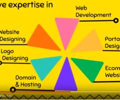 Website Designing Company in Delhi -360 Website Design
